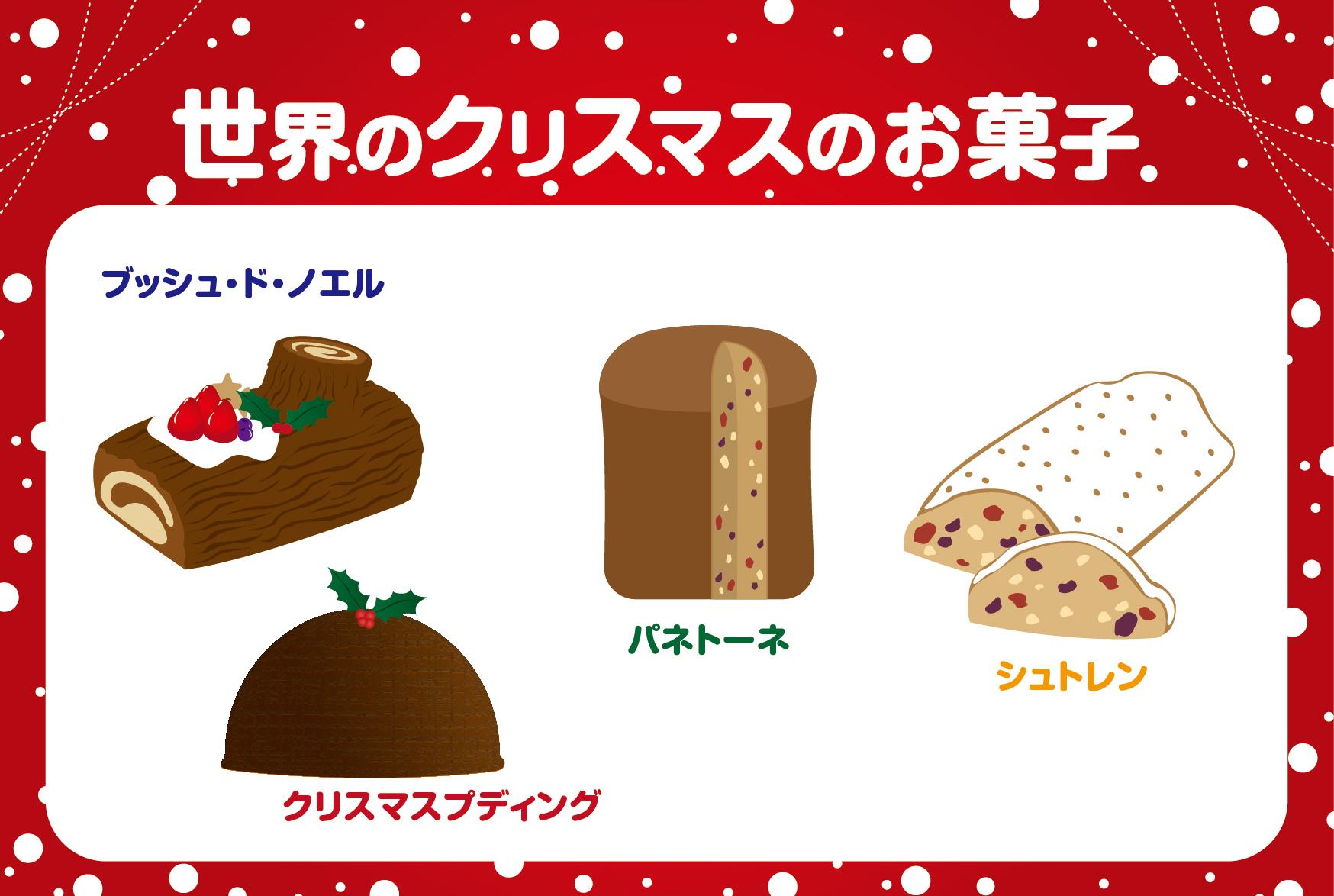 世界のクリスマスお菓子